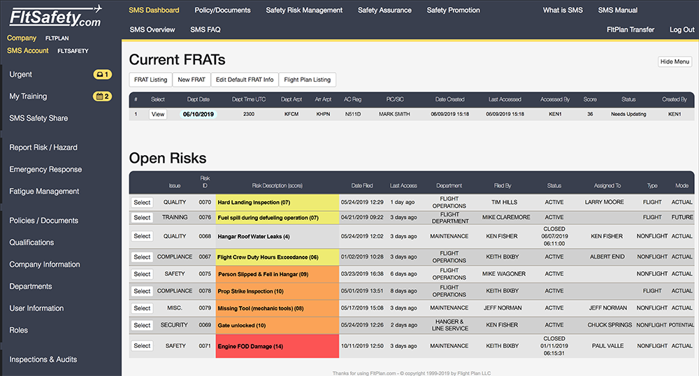 Safety Management System Flight Risk Assessment Tool and Open Risks