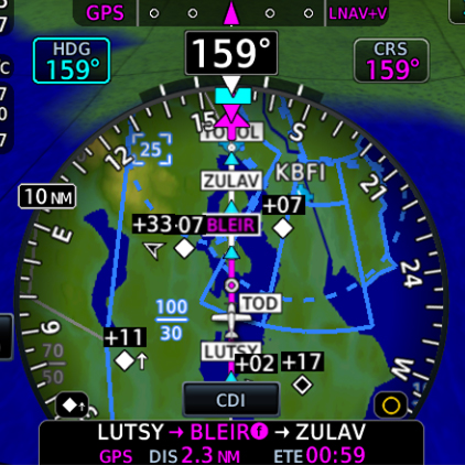 HSI map from TXi flight display showing ADS-B traffic information